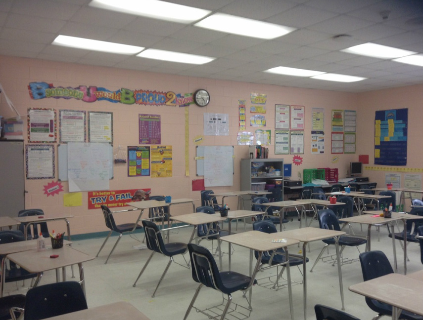 8th Grade Social Studies Classroom Decorations ~ Middle school math classroom pixshark images